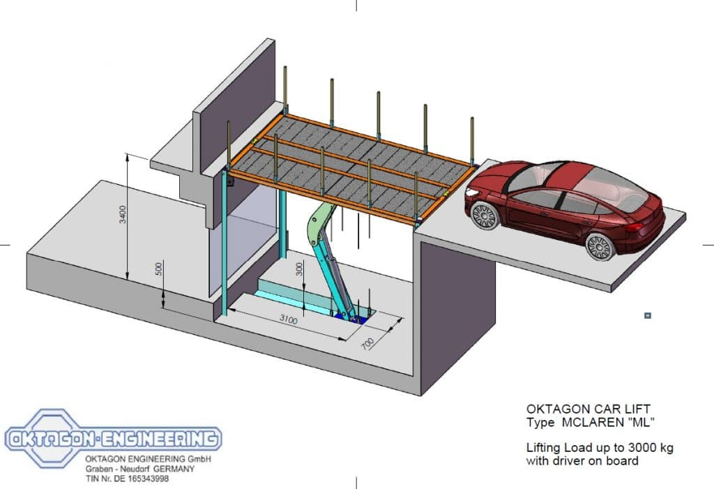 , Линията FIRST ще бъде разширена с иновативен автомобилен подемник