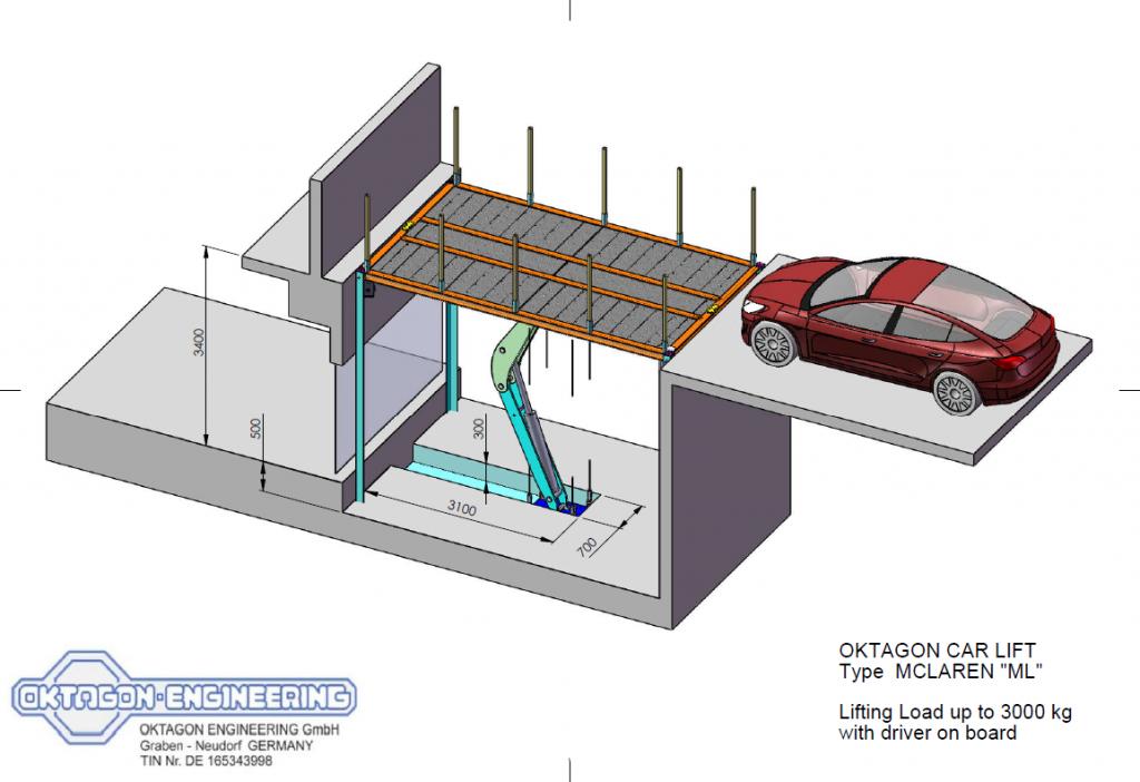 , ИЗАМЕТ будет расширяет своя производственная линия с инновационны автомобильный лифт